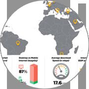 Kostenloser Leitfaden zu Online-Märkten