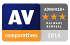 Premio a la eliminación de malware de AV Comparatives Advanced+, 2015