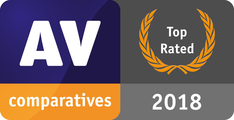 AV-Comparatives 2018