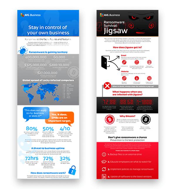 AVG Ransomware Infographics