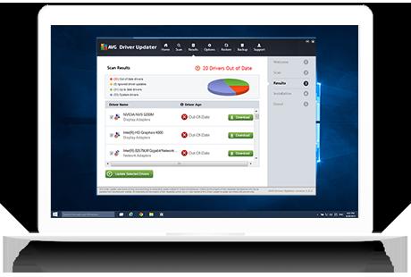 Interfejs użytkownika narzędzia AVG Driver Updater — zawieszanie, awarie